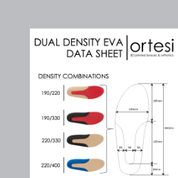 Duel density eva data sheet